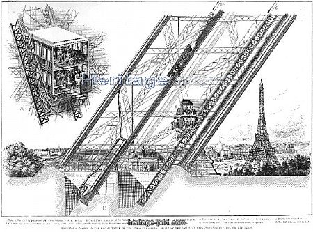 Otis Elevators on the Eiffel Tower, demonstrated the new safey brake