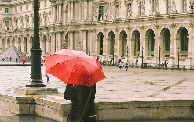 4 Fun Things to Do in Paris When it's Raining!