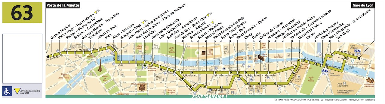 Guide to the 63 Bus in Paris - Amazing for Sight-seeing!
