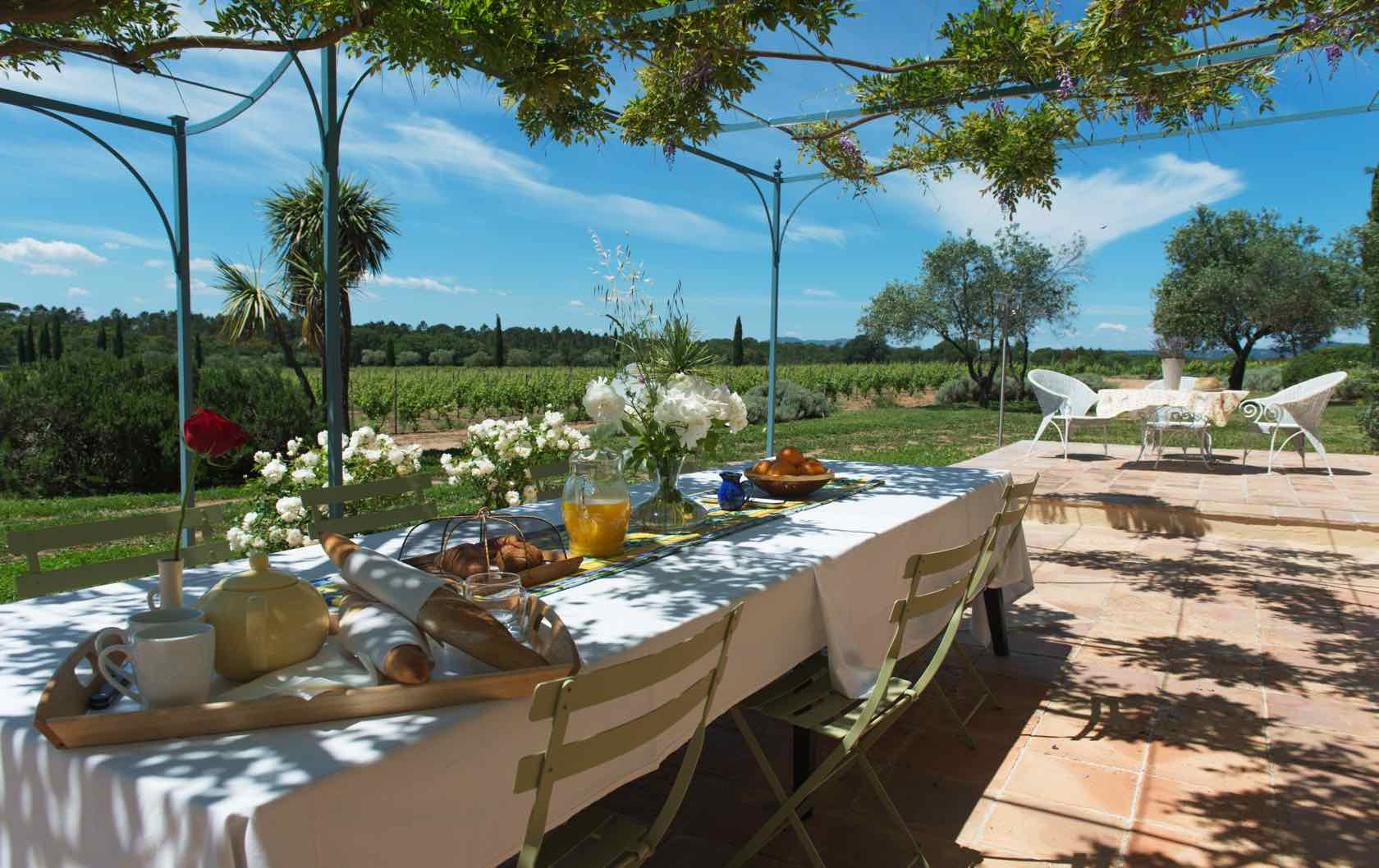 The Perfect Provence Vacation Villas in the South of France