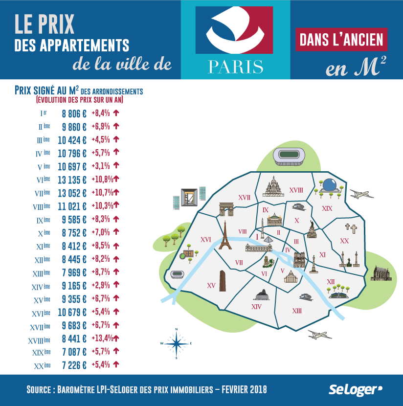 2019 Paris Real Estate Report: A Healthy Market Expected ...